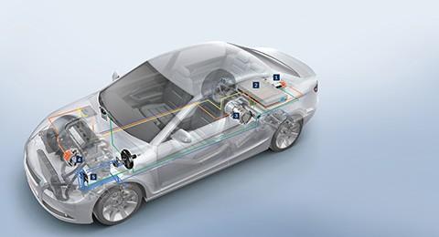 Serviço em veículo híbrido e elétrico